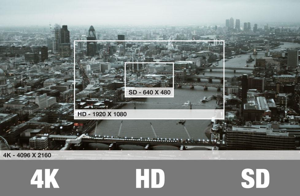 4k comparison - Les télévisions UHD 4K, que sont-t-elles?